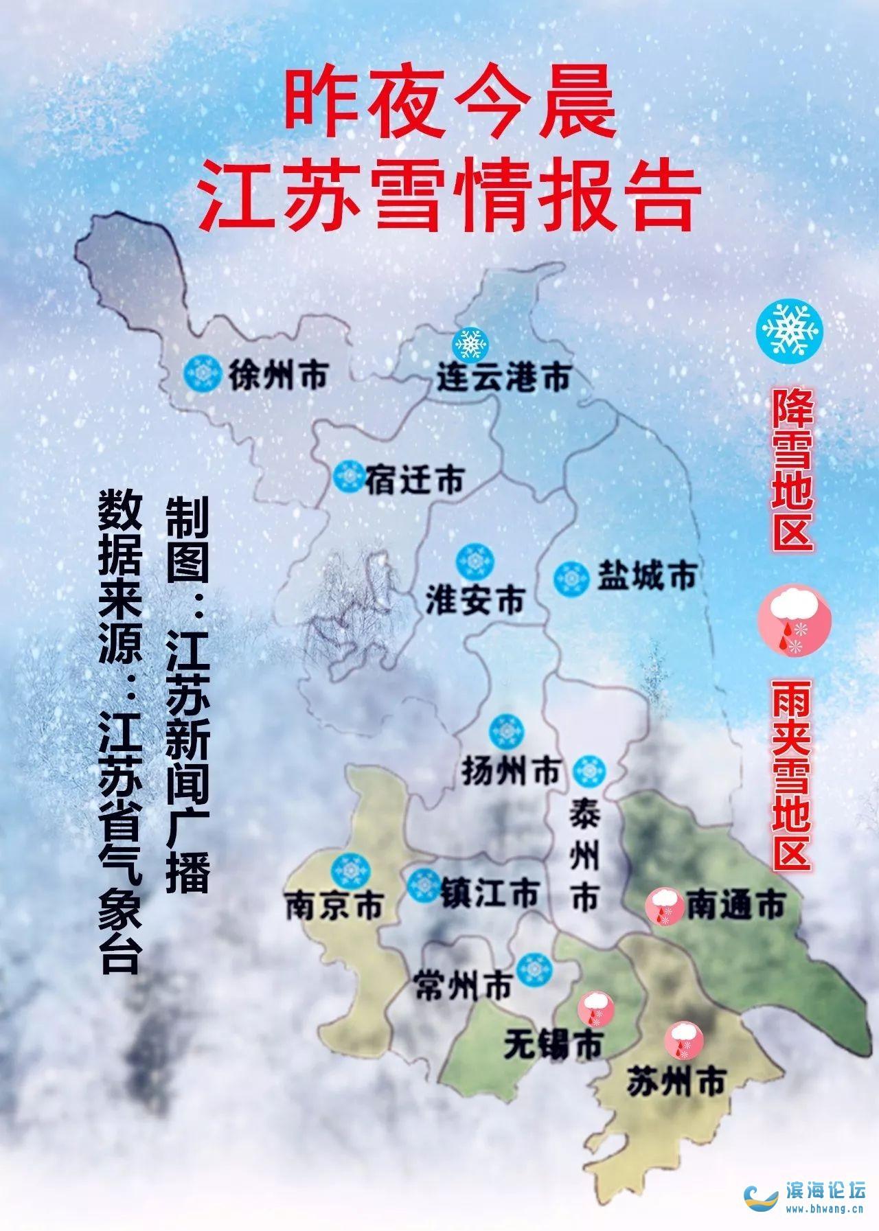 最新!积雪最深已11cm!江苏的雪有多大,看这张图就够了