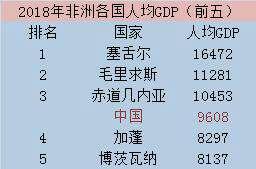 ?#27597;?#24320;放多年中国的经济实力越来越强了,?#38382;?#19968;片大好!