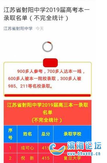 射阳中学900多人参考,600多人被本一录取!滨海考上多少的啊??