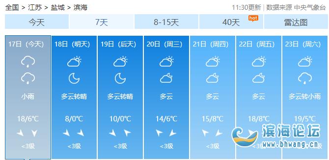 濱海明天降溫了 零度了!各位羽絨服準備好了嗎