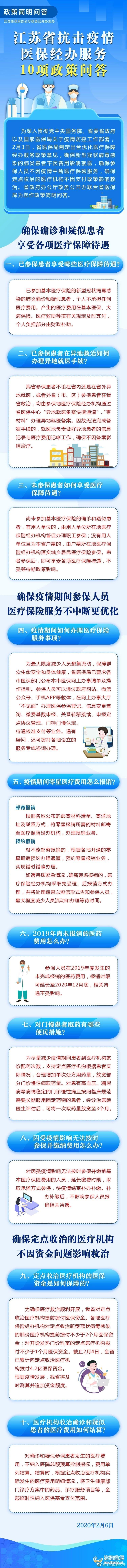 疫情期间医疗费用怎么报销?门慢患者该如何取药?江苏省医保局权威解答