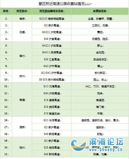 免費通行!江蘇發布清明節高速公路出行服務指南