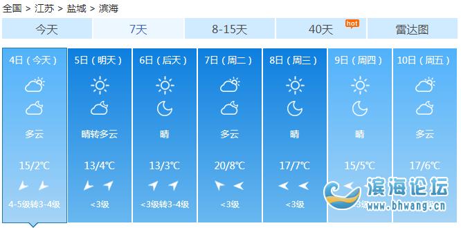 冷空氣又來了!清明小長假,濱海的天氣…