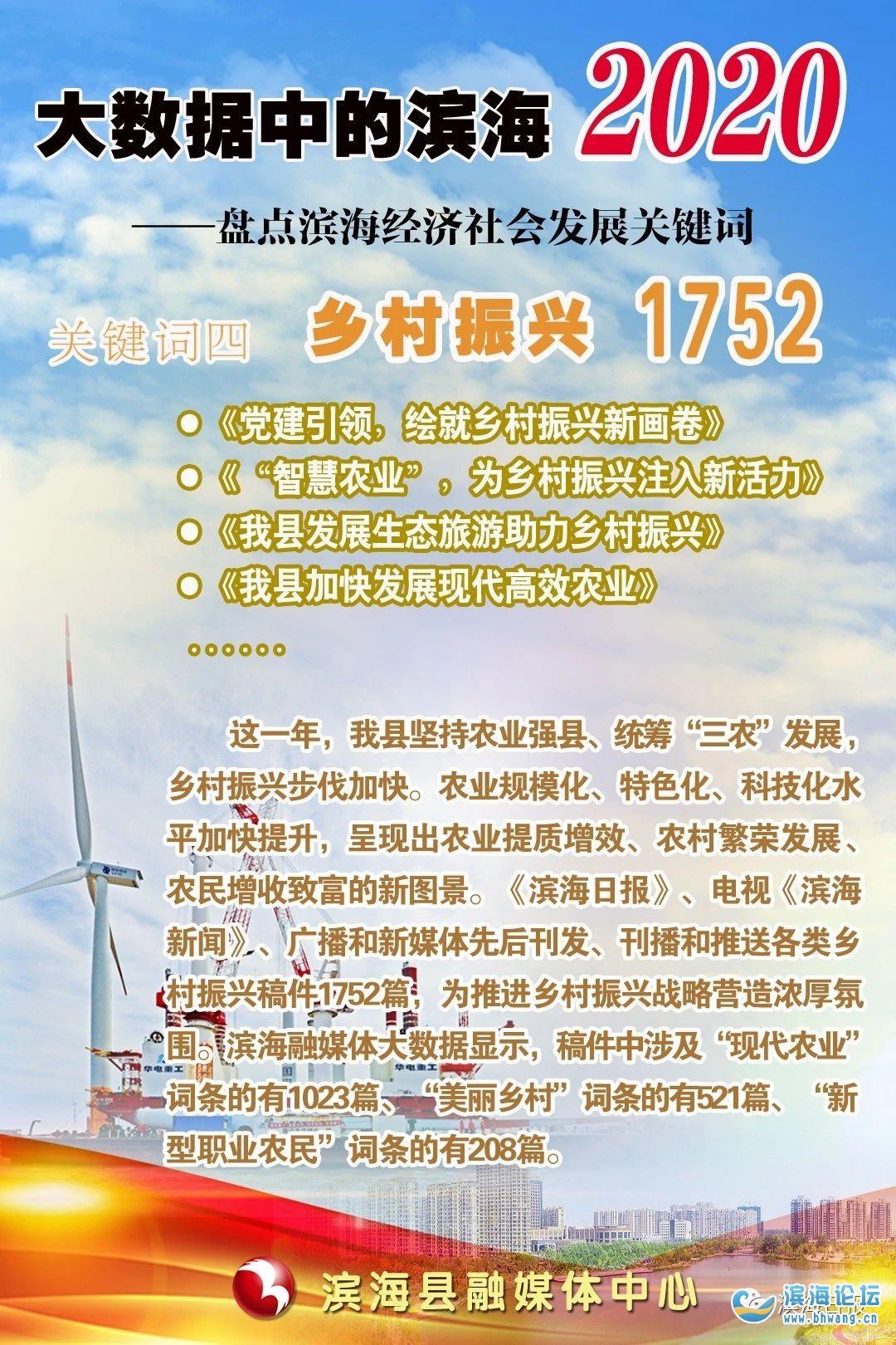 大数据中的滨海2020——盘点滨海经济社会发展关键词四:乡村振兴