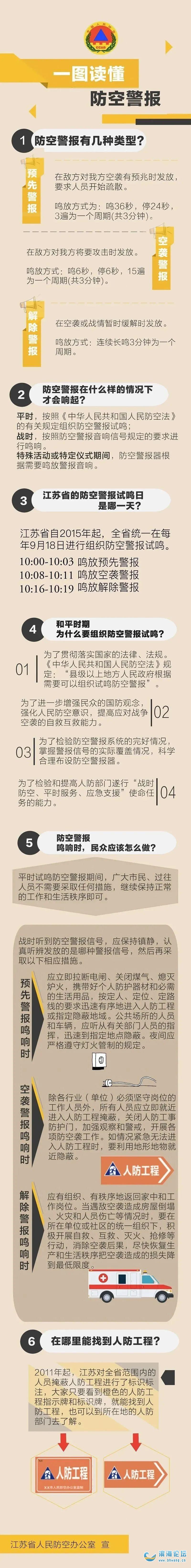 9月18日,全省統一試鳴防空警報
