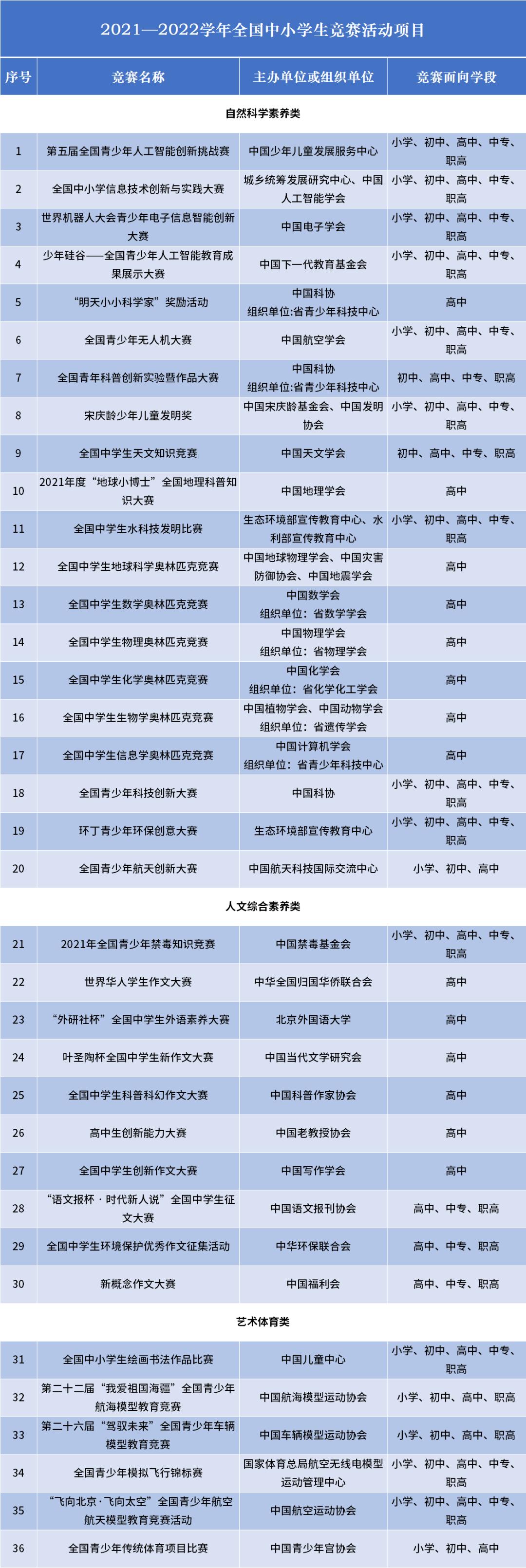 江蘇省教育廳最新公布!